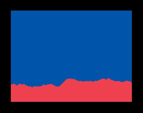 ACLU of NC Foundation Logo