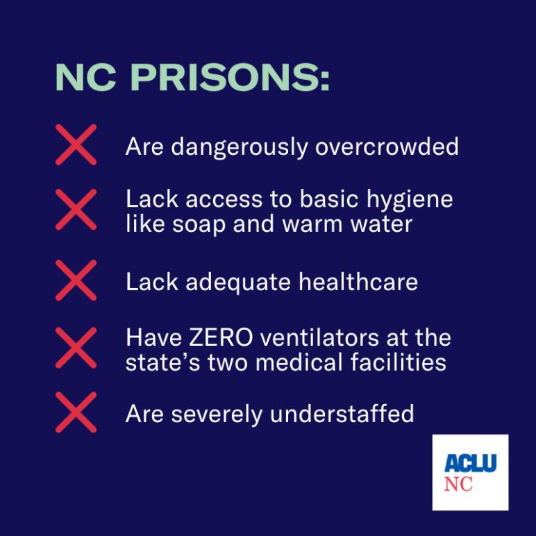 COVID19 in prisons graphic